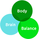 Brain & Body logo